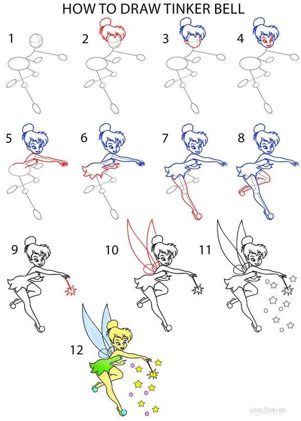 How to draw cartoon characters step by step