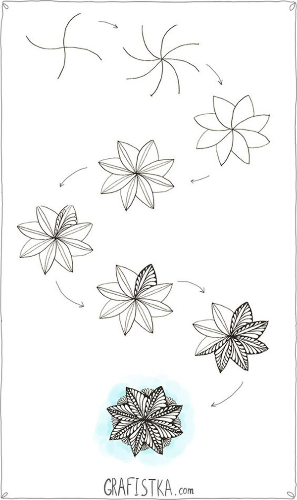 40 Simple Doodle Art Ideas and Designs for Kids Simple Doodle Art Designs