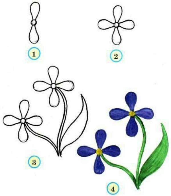42 Simple and Easy Flower Drawings for Beginners - Cartoon ...
